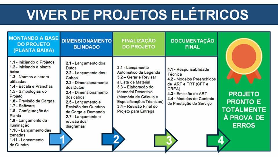 viver-de-projeto-eletrico